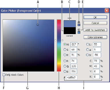 اختيار الألوان في Adobe Photoshop