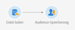readaudience_activity_example3