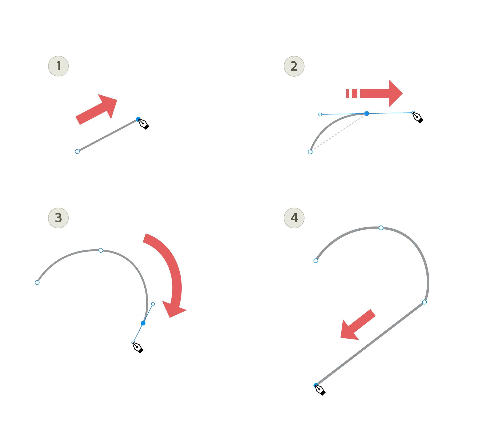 Drawing A Horizontal Line In Gimp : Mit den zeichen und textwerkzeugen von adobe xd grafik