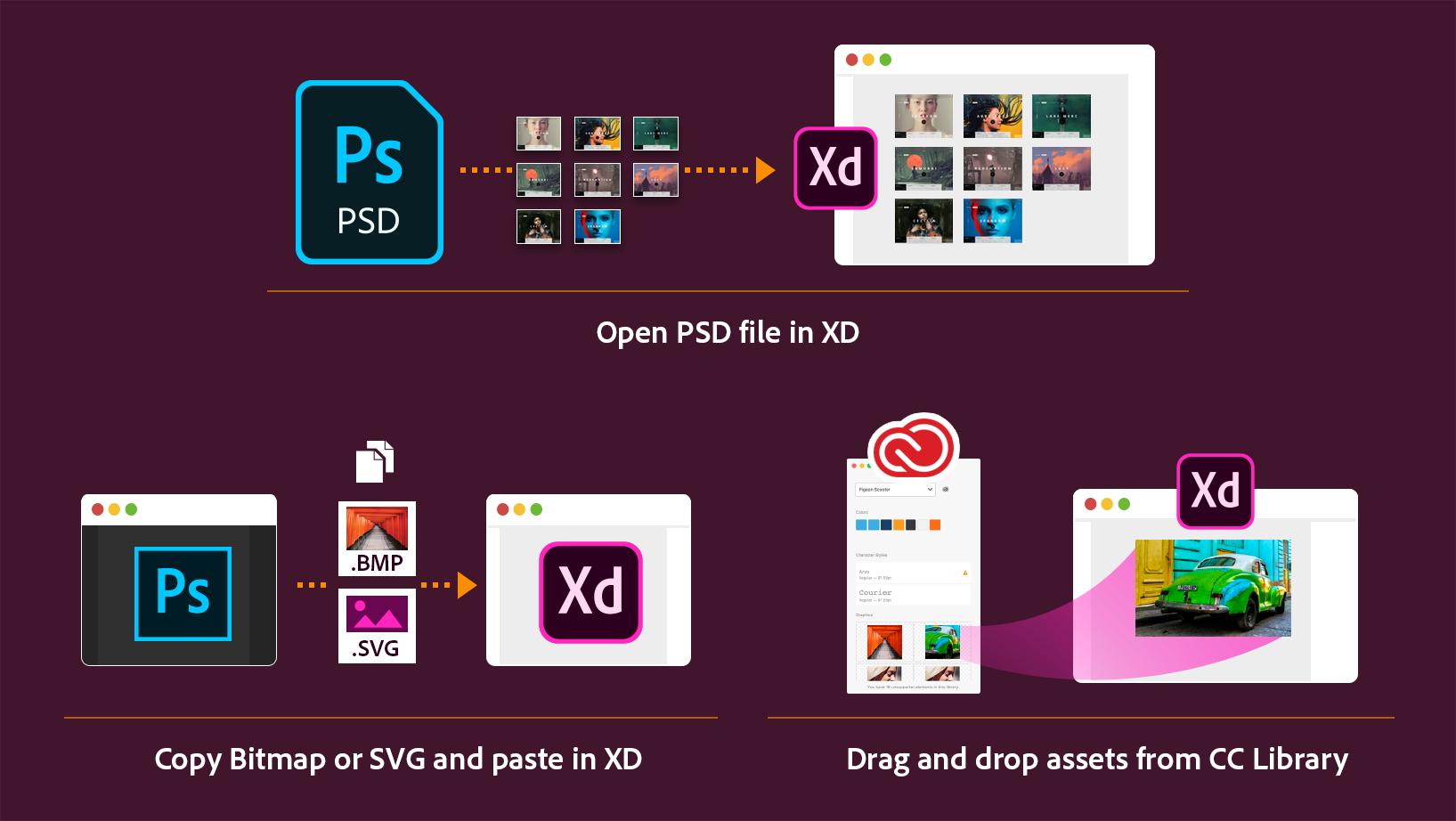 Einbinden von Elementen aus anderen Applikationen in Adobe XD