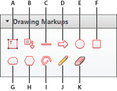 "<span class=""uicontrol"">Drawing Markups</span> panel"