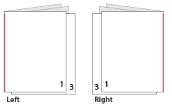 Right binding