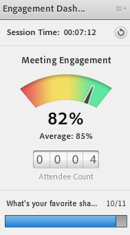 Engagement Dashboard quantifies the engagement of meeting participants in a Adobe Connect session.