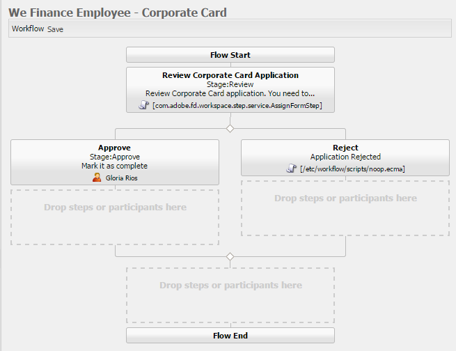 corporate-card-workflow