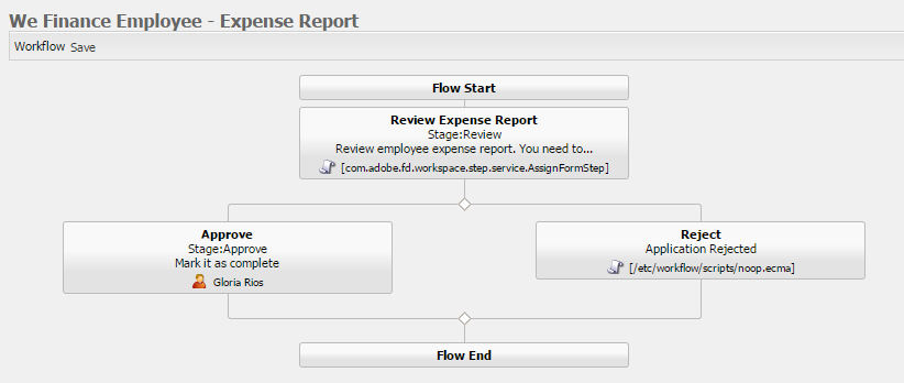expense-report-workflow