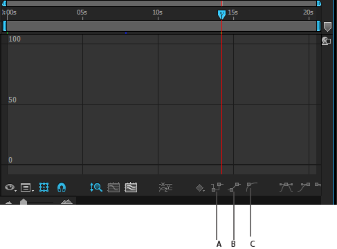 Interpolation buttons in the Graph Editor: Convert selected keyframes to Hold; Convert seleced keyframes to Linear; Convert selected keyframes to Auto Bezier