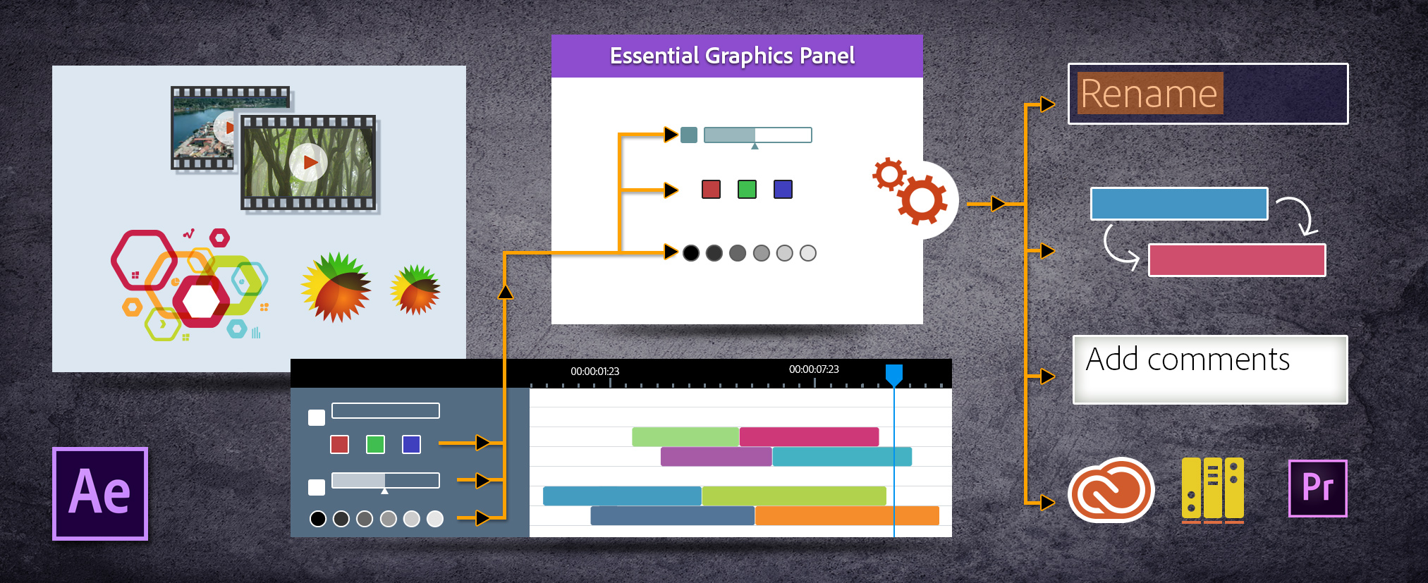 Essential Graphics panel workflow