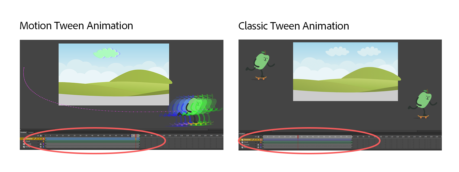 Motion tween and Classic tween animations