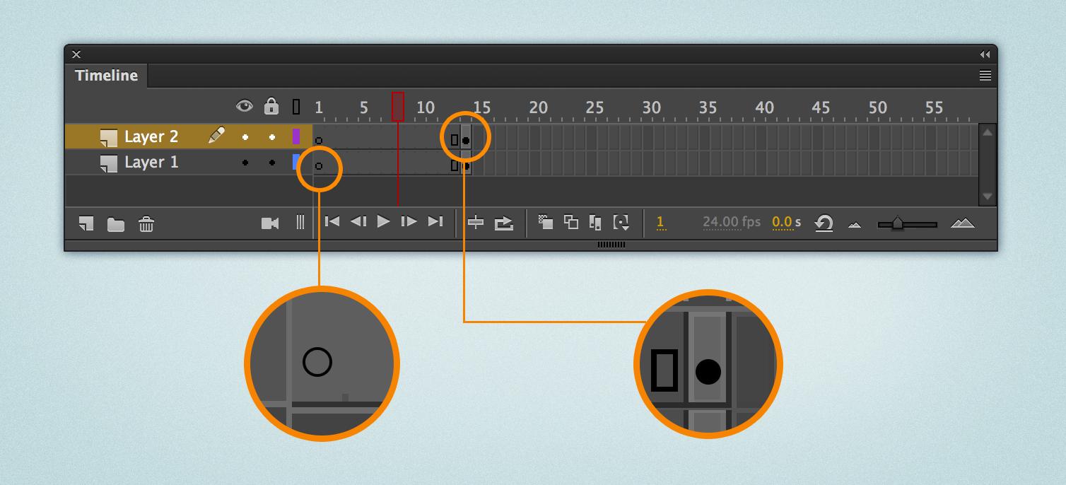Use Frames And Keyframes In Adobe Animate Cc