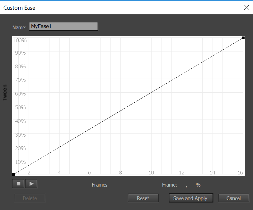 Custom Ease graph showing constant velocity