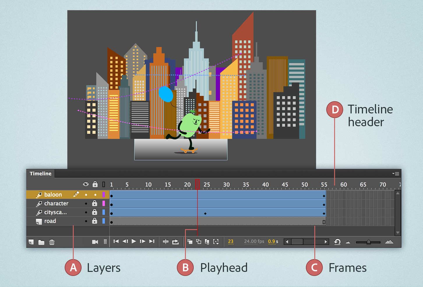 keyframe animation software mac