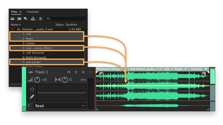 Working with multichannel audio editing workflows | Adobe