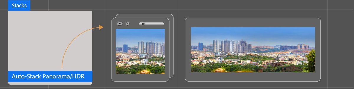 Stack HDR and panoramic images in Adobe Bridge