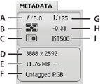 Bridge Metadata placard