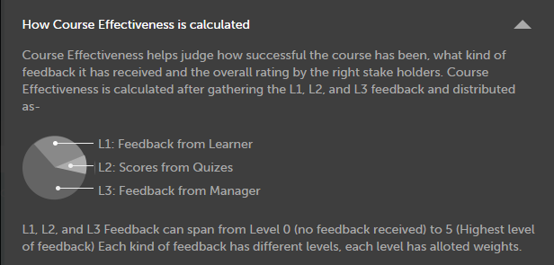 Course effectiveness calculation