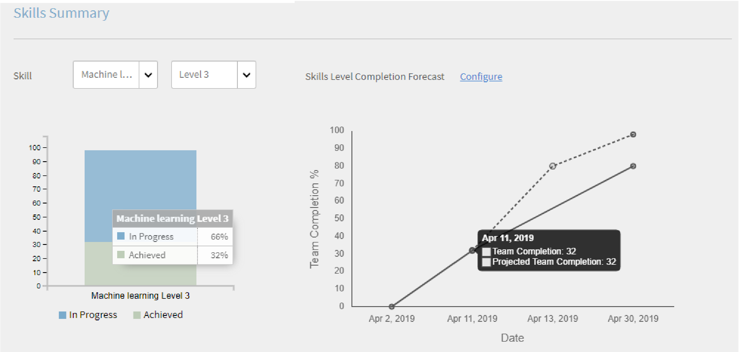 Team skills dashboard