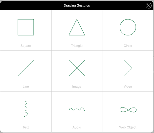 Available drawing gestures