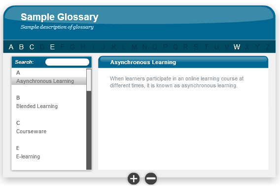 Glossary terms added