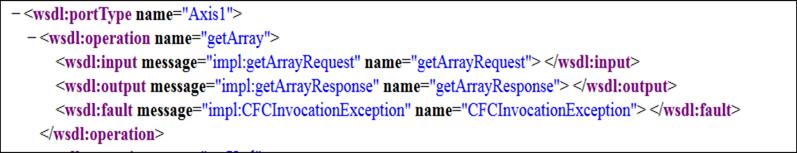 API Manager Publisher