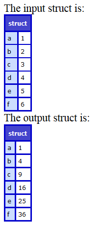 StructMap output