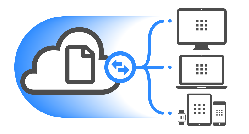 Learn about the benefits and usage of cloud documents