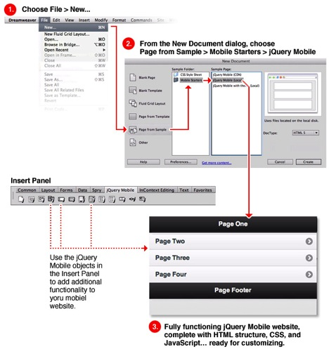 jquery mobile login template - create advanced design templates in dreamweaver for jquery