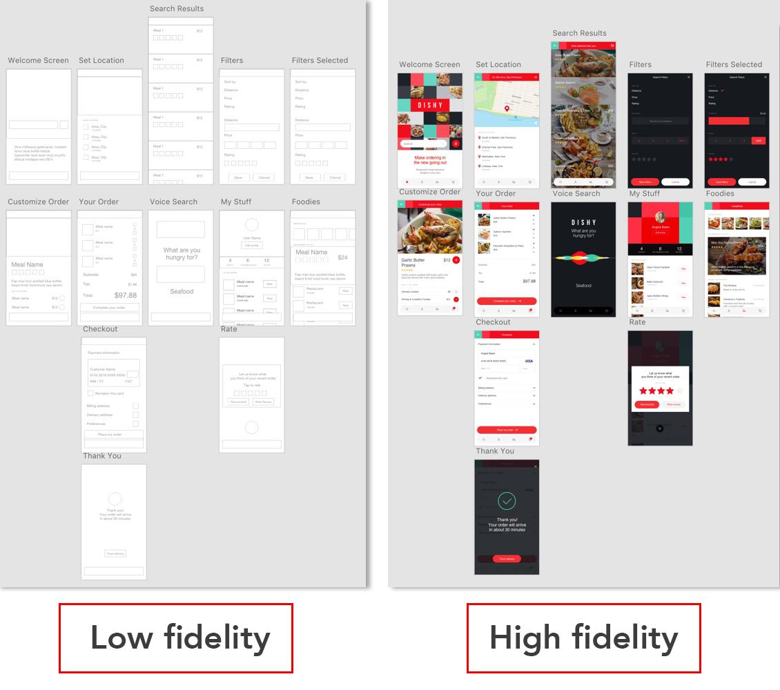 Plan An App Using Lowfidelity Prototypes