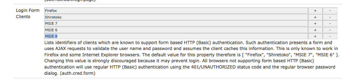 HTTP_AUTHENTICATION_HEADER