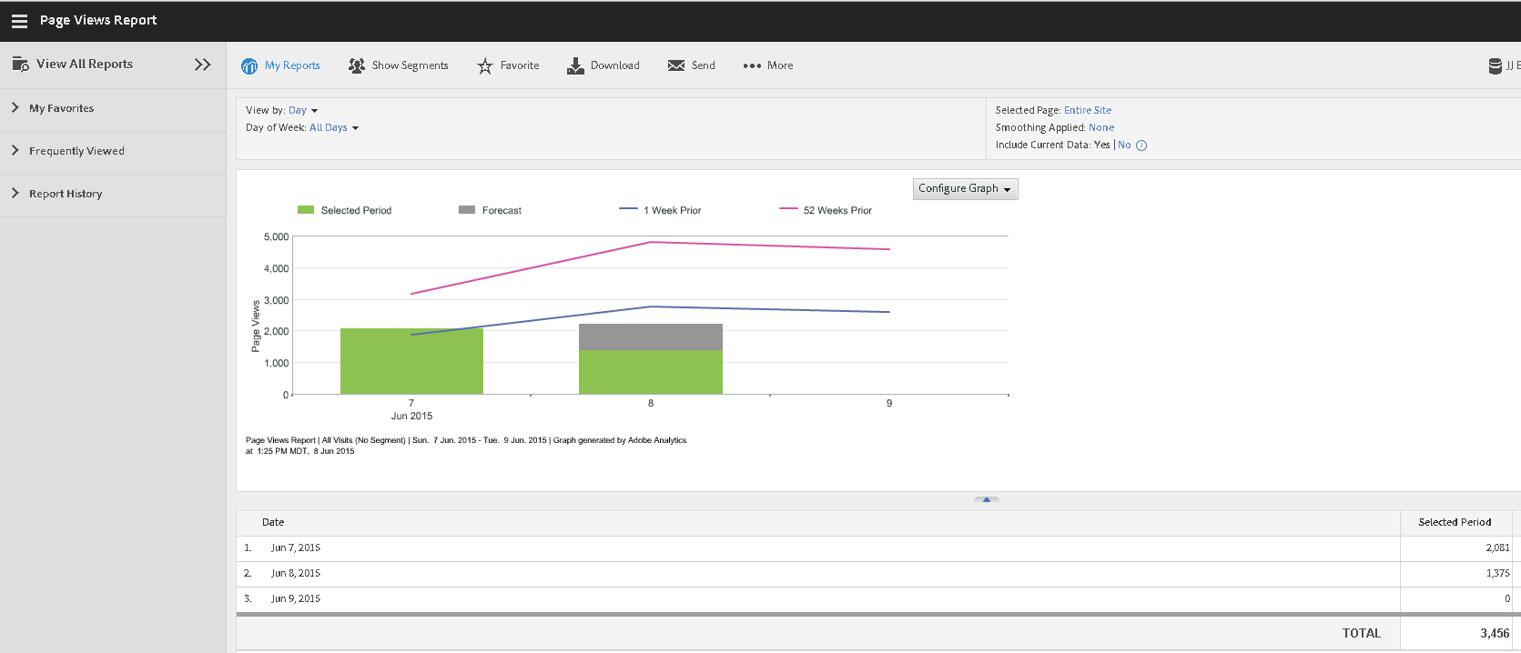 integrating adobe experience manager 6 1 components with adobe analytics