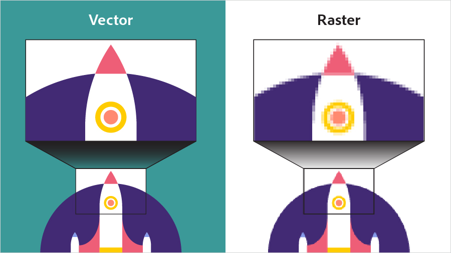 Side by side graphic of a rocket ship in vector on the left and a blurry raster version of the same image on the right