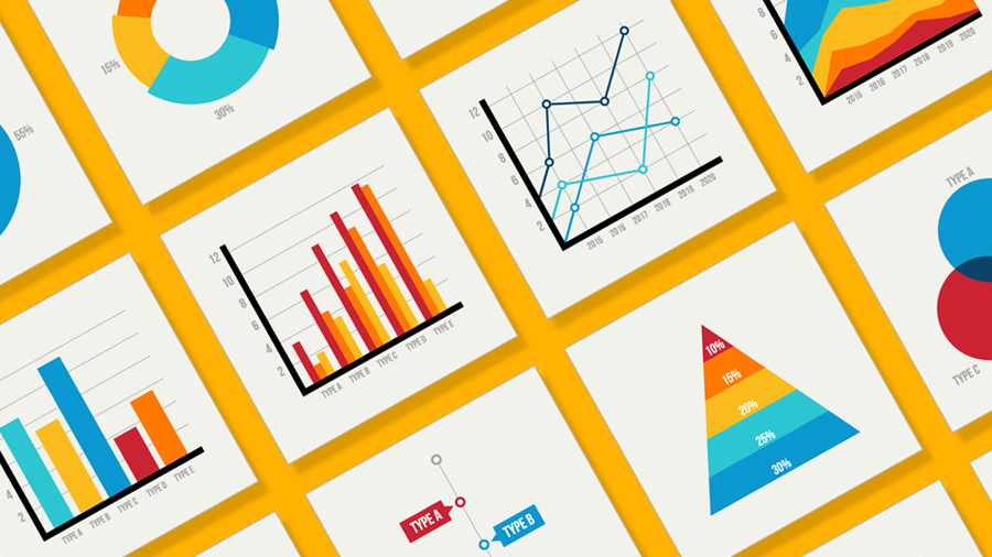 Various colorful graphs shown on a yellow background
