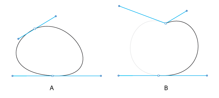 How To Draw With The Pen Curvature Or Pencil Tool In Illustrator