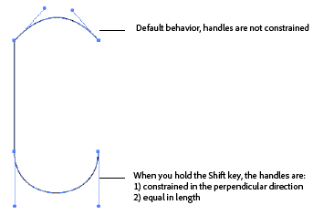 Constraining Handles in the Perpendicular Direction