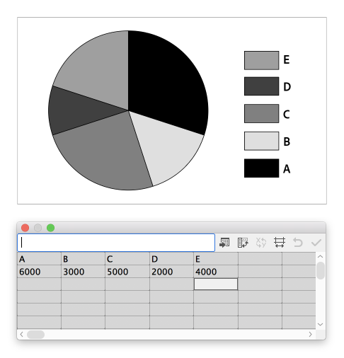 Single pie graph data