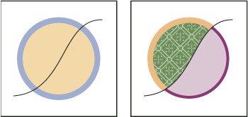 Circle and line (left) compared to circle and line after conversion to a Live Paint group and filling faces and stroking edges (right).