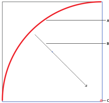 A red path indicating that the maximum radius for the given corner has been achieved