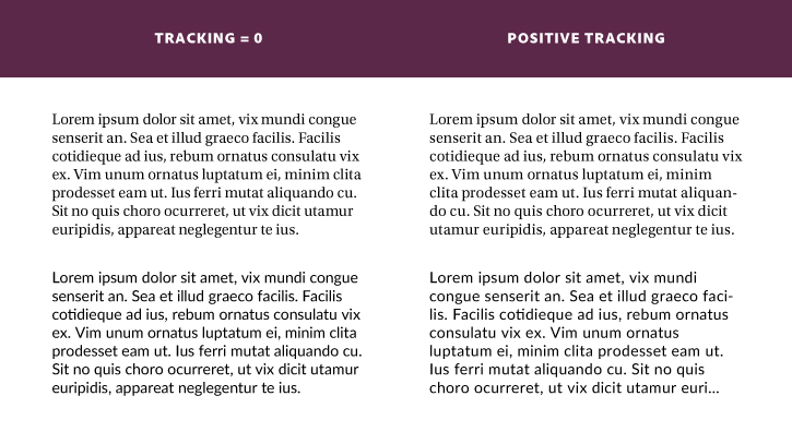 Positive tracking