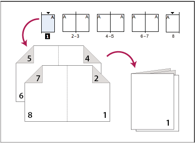 Booklet style printing pdf in windows