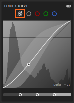 Tone Curve in the Edit panel