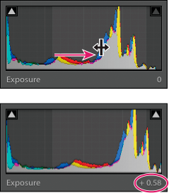 Lightroom Classic CC adjust images using histogram