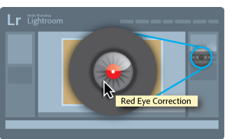 Lightroom Classic CC Red Eye correction tool