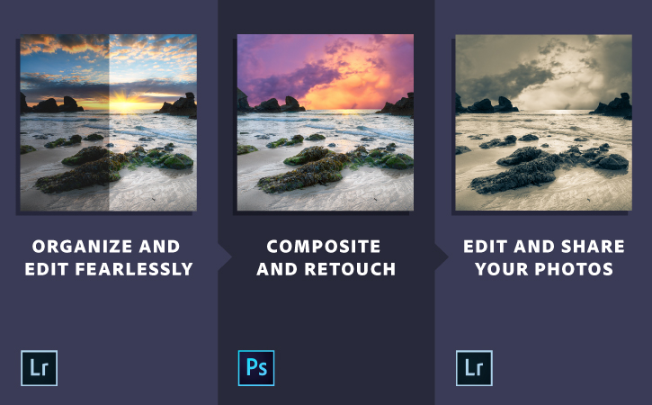 Photography workflow: organize and edit in Lightroom; composite and retouch in Photoshop; edit and share in Lightroom