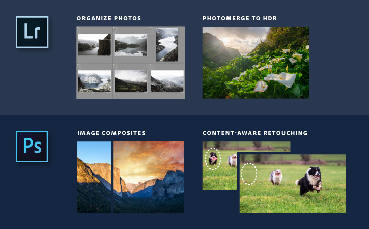 adobe lightroom cc and photoshop cc for photographers pdf