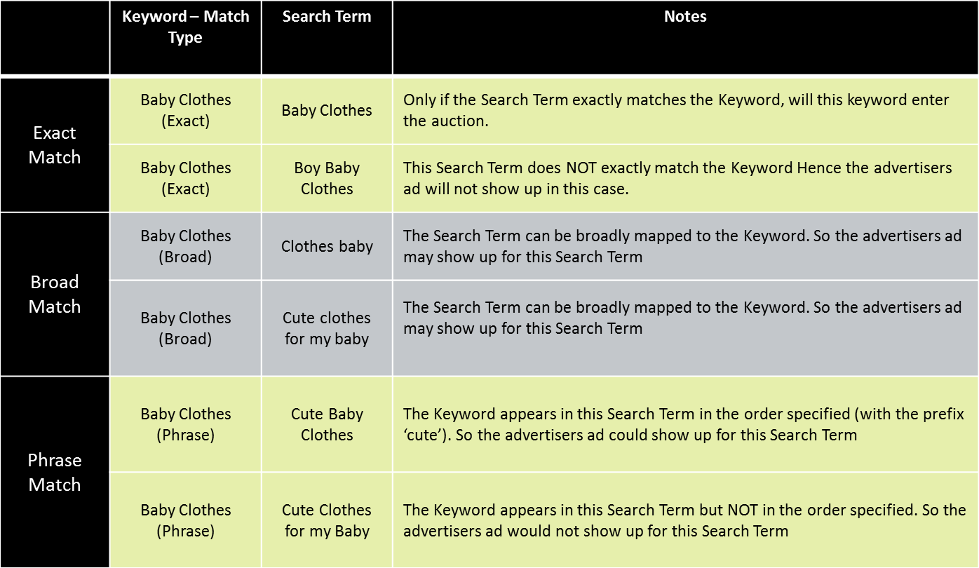 types of match types