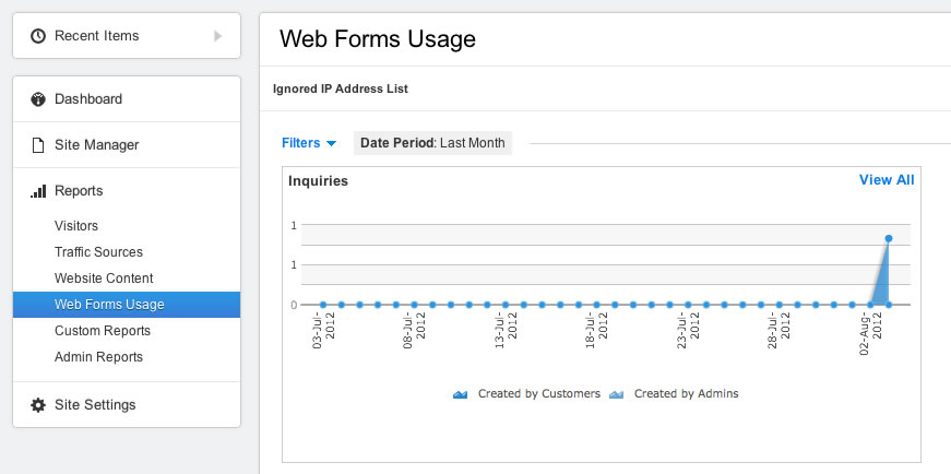 Web Forms Usage report