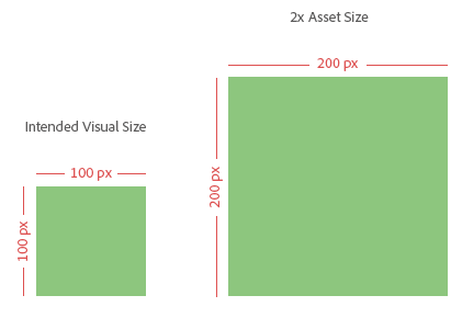 Creating Assets with 2x Image Data