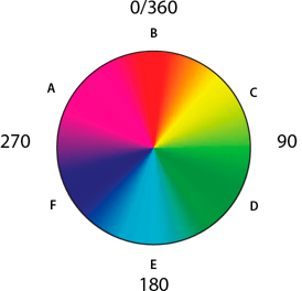 uc_color_wheel