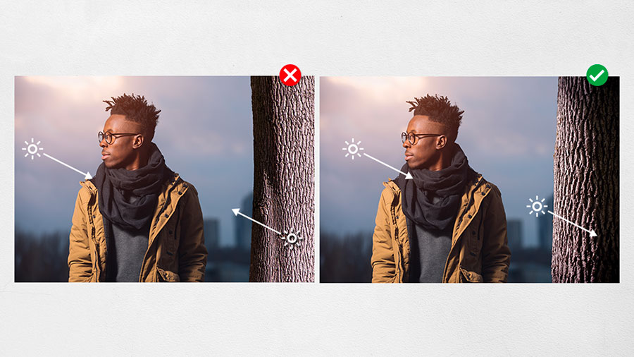 Side by side images of a man by a tree with light direction indicated with icons and arrows