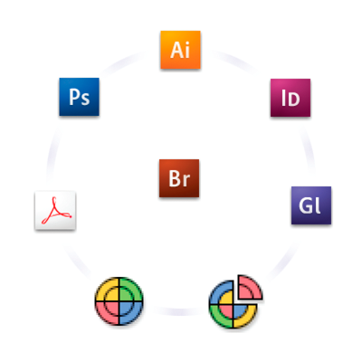 Photoshop Color settings for Adobe Creative Suite are synchronized in a central location through Adobe Bridge
