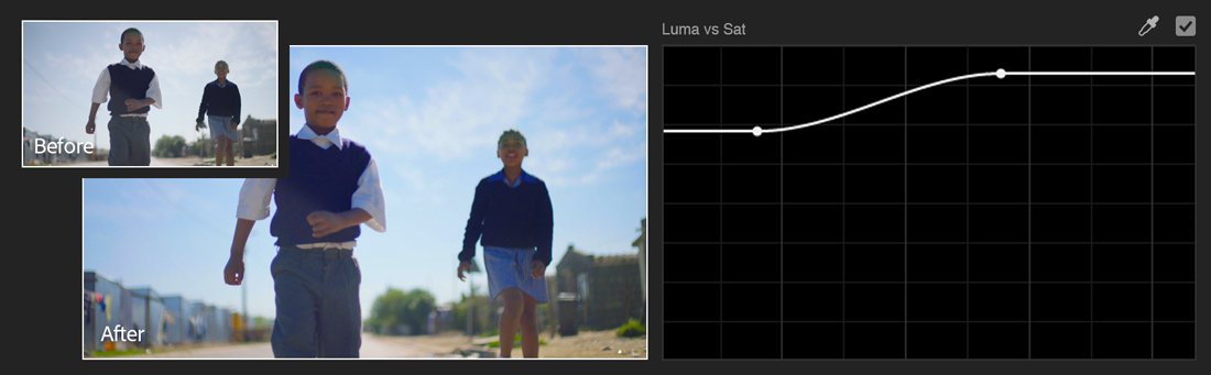 Luma versus saturation